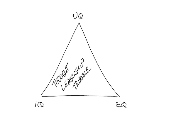 Thought Leadership Triangle