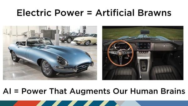 Futurist Anders Sorman-Nilsson Future of Mobility EType Jaguar