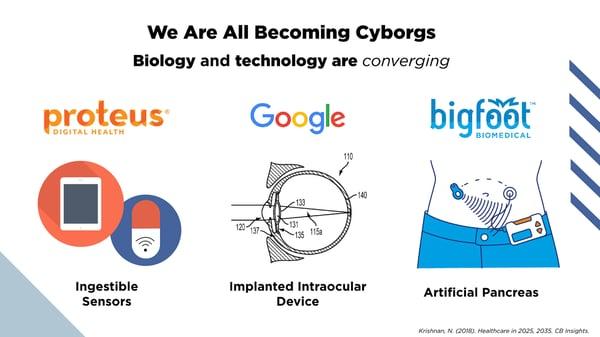 Cyborg Futurist Anders Sörman-Nilsson