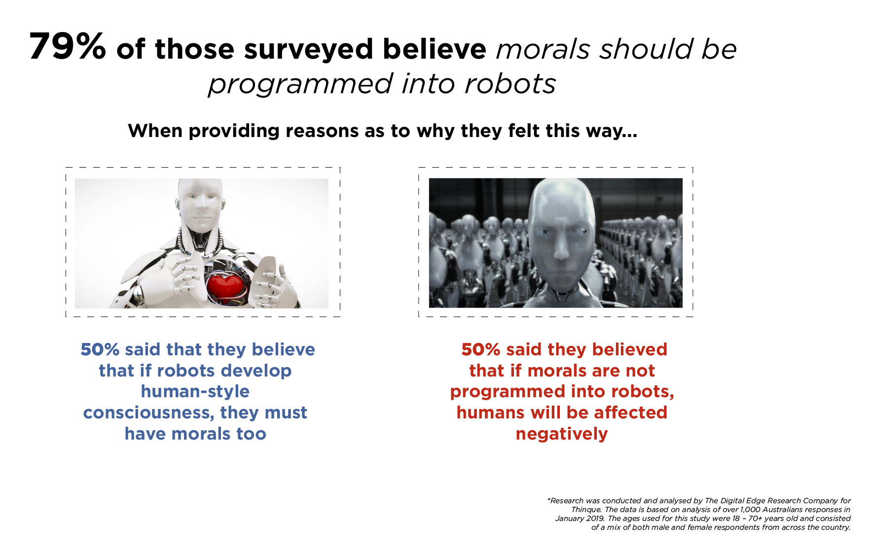 Revised Morals