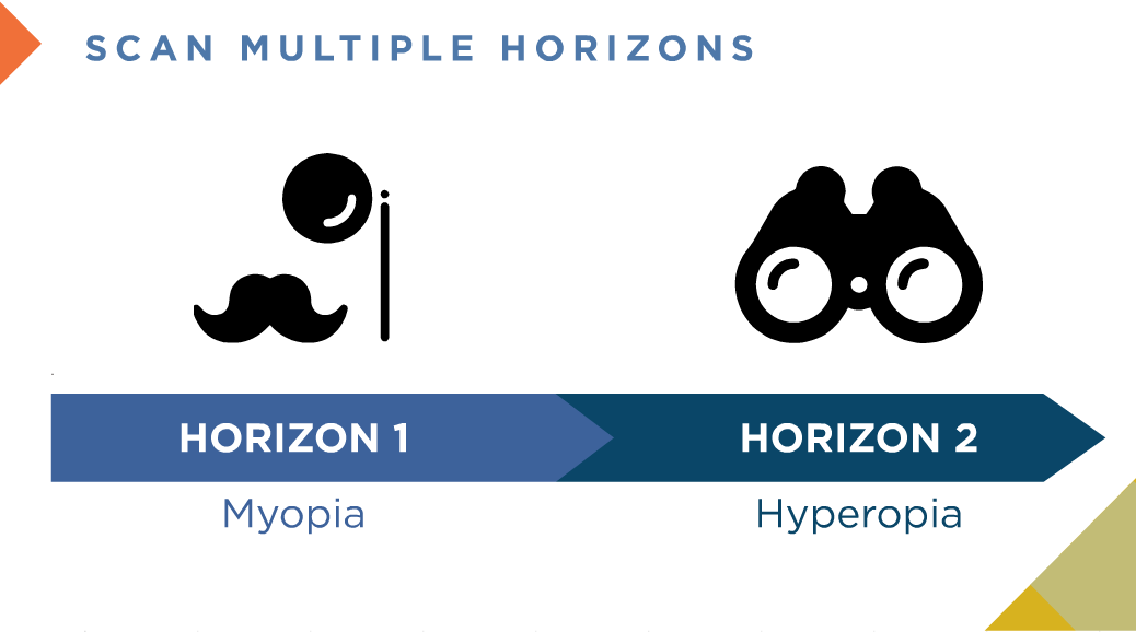 Myopia and Hyperopia to Scan Multiple Horizons