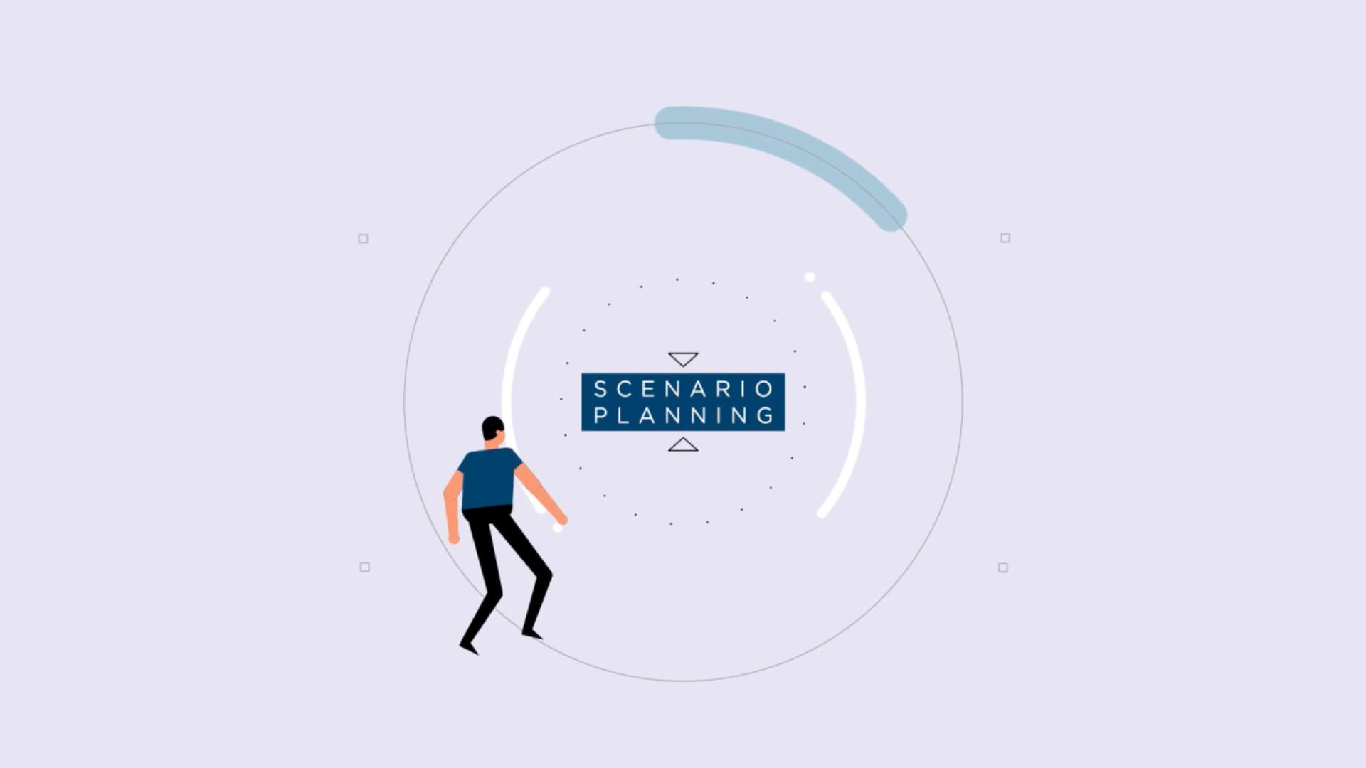Scenario Planning W