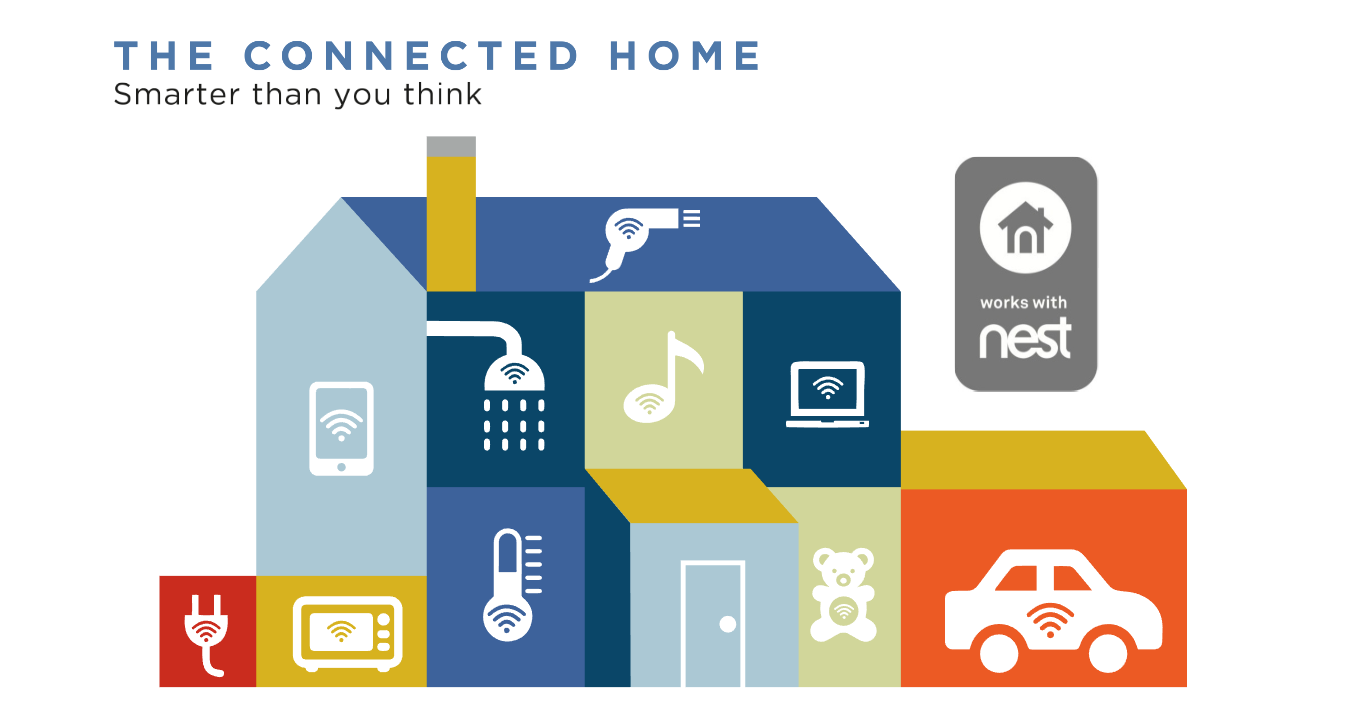 ASN_The-Connected-Home