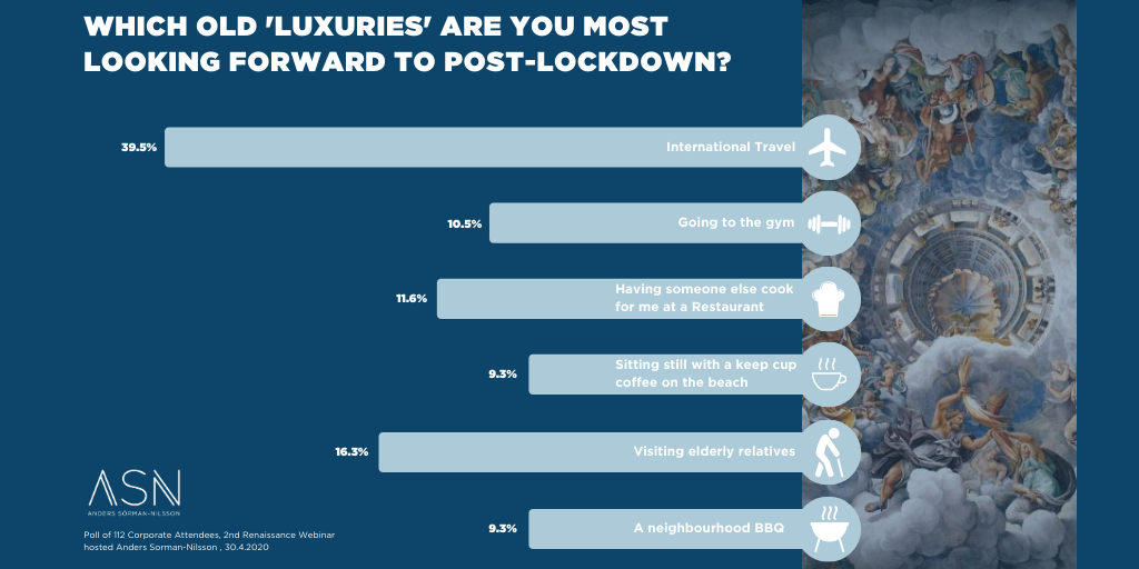 Lockdown Luxury Research International Travel Thinque Anders Sorman-Nilsson