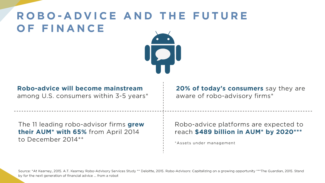 Financial Advisory Futurist Anders Sorman-Nilsson Robo-Advice