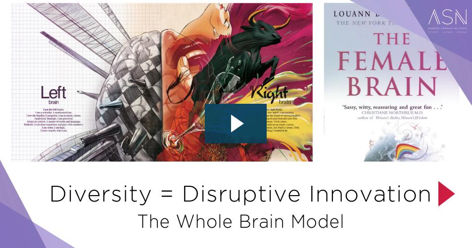 Diversity Innovation Futurist Anders Sorman-Nilsson